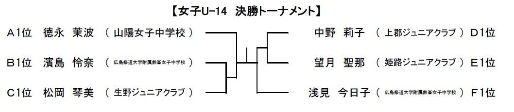 006fu14t