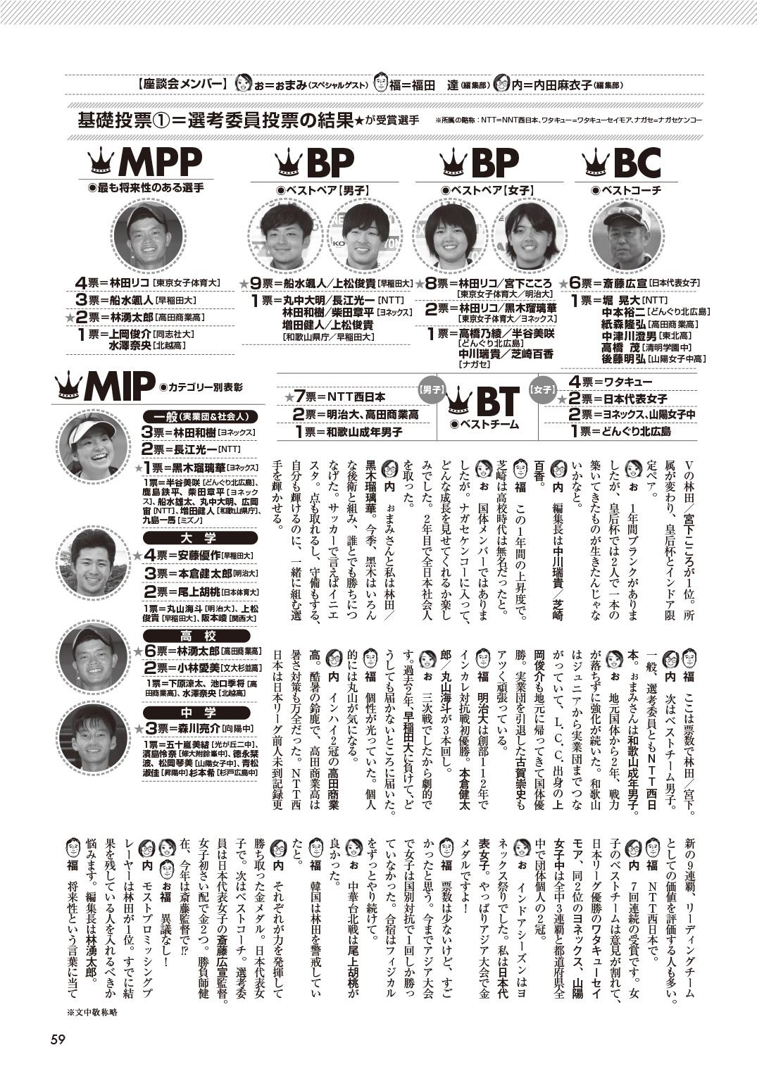 ソフトテニスマガジン2019年5月号-P59