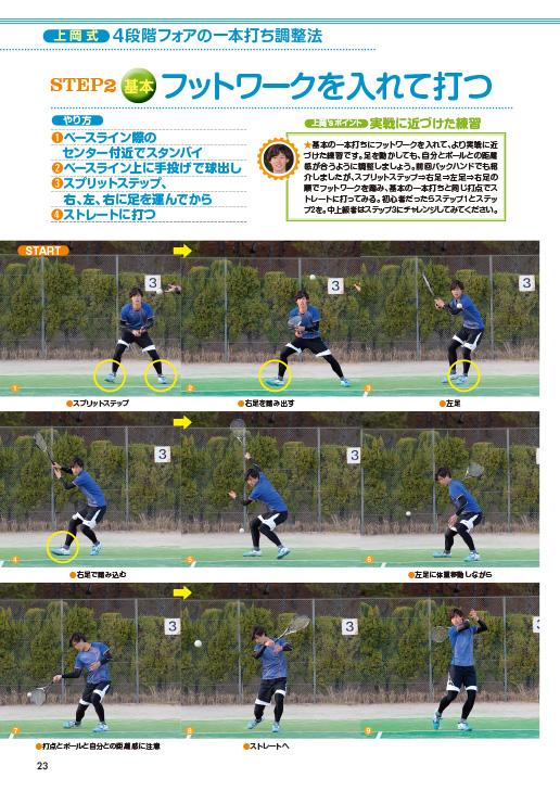 ソフトテニスマガジン2019年7月号-P23