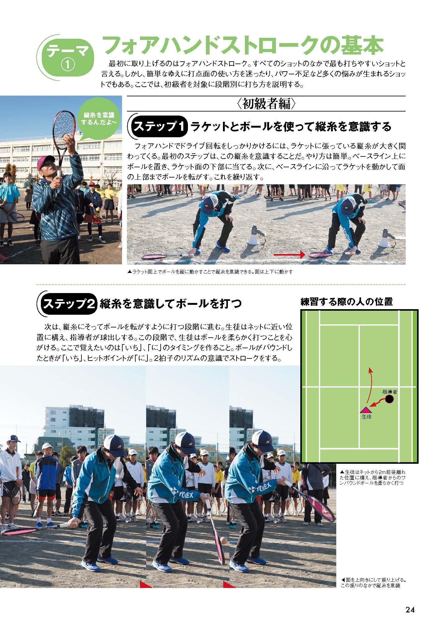 ソフトテニスマガジン2020年3月号P24