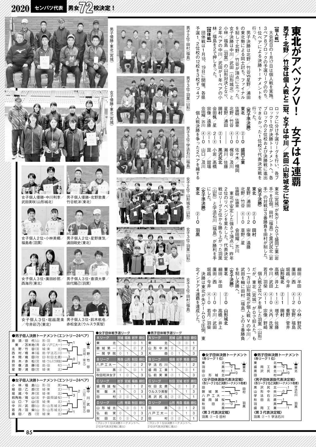 ソフトテニスマガジン2020年4月号P85